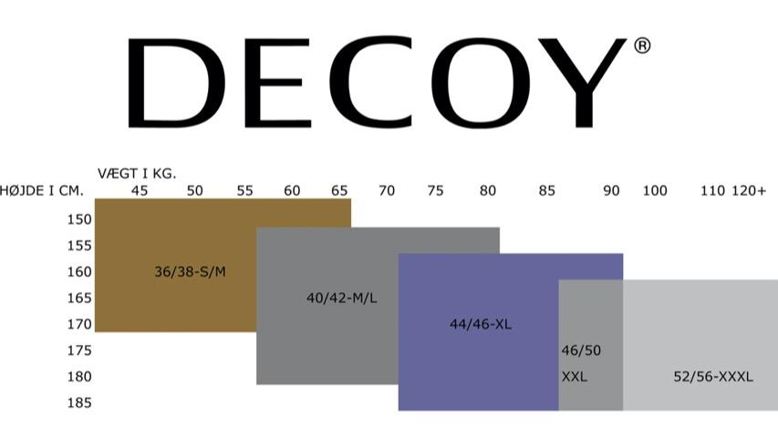 Størrelsesguide til Decoy strømpebukser
